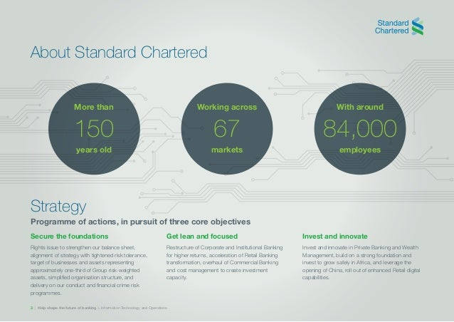 types of information systems used by standard chartered bank The standard chartered group reporting systems consultation document indicates that the committee may consider returning to types.