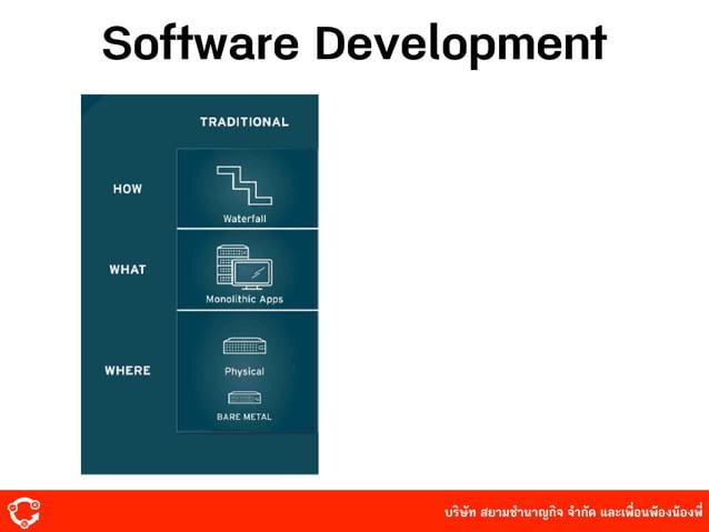 บริษัท สยามํานาญกิจ จํากัด และเพื่อนพ้องน้องพี่ Software Development