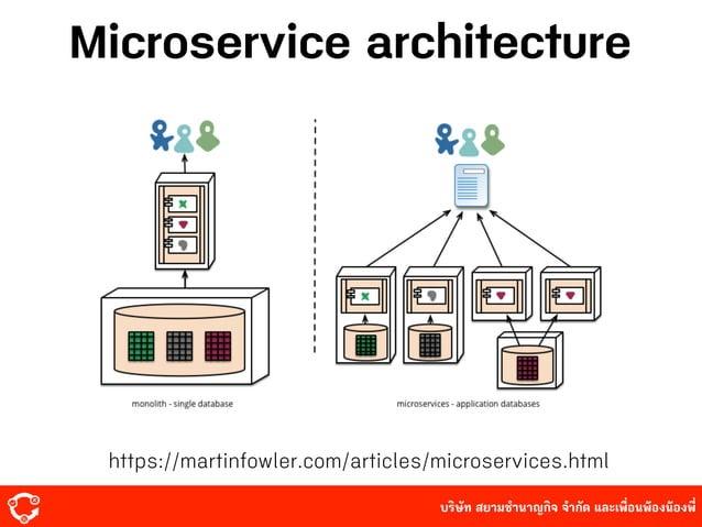 บริษัท สยามํานาญกิจ จํากัด และเพื่อนพ้องน้องพี่ Microservice architecture https://martinfowler.com/articles/microservices...