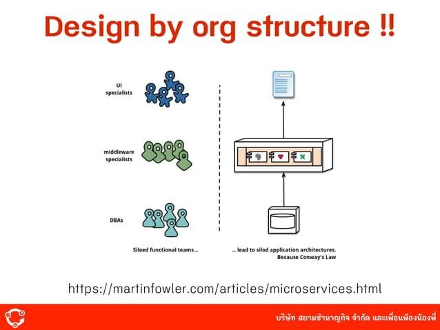 บริษัท สยามํานาญกิจ จํากัด และเพื่อนพ้องน้องพี่ Design by org structure !! https://martinfowler.com/articles/microservice...