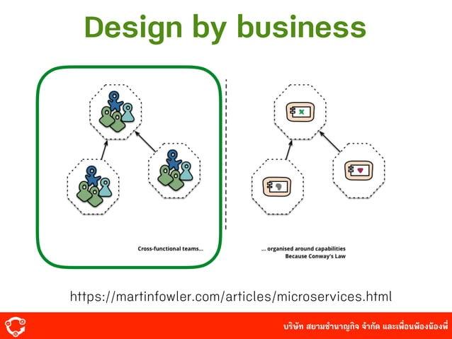บริษัท สยามํานาญกิจ จํากัด และเพื่อนพ้องน้องพี่ Design by business https://martinfowler.com/articles/microservices.html