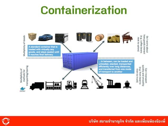 บริษัท สยามํานาญกิจ จํากัด และเพื่อนพ้องน้องพี่ Containerization