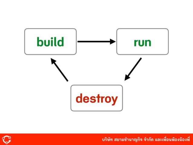 บริษัท สยามํานาญกิจ จํากัด และเพื่อนพ้องน้องพี่ build run destroy