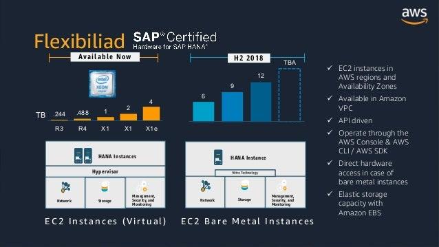 Migrando aplicaciones SAP a AWS