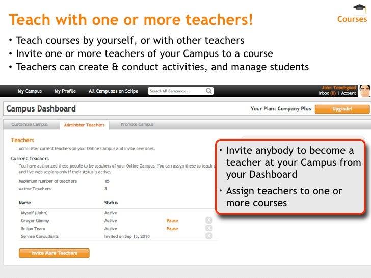 Course Manager app demo: Sclipo Online Campus Platform