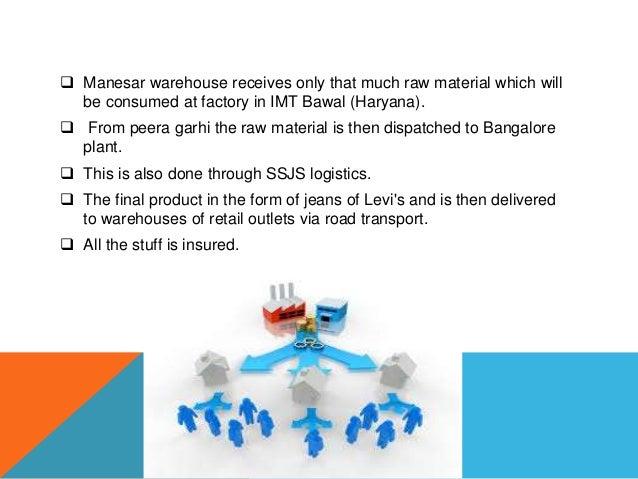 Levis Jeans Chain Jeans Levis Supply Management 7xqTwZ8H0