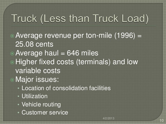  Average   revenue per ton-mile (1996) =  25.08 cents Average haul = 646 miles Higher fixed costs (terminals) and low  ...