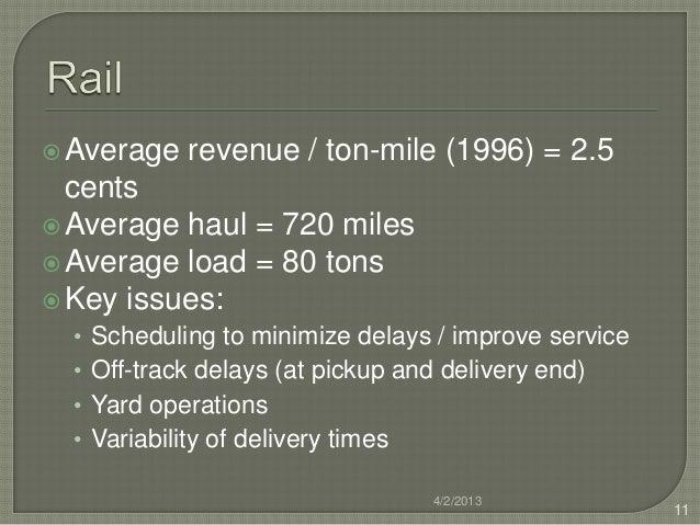  Average    revenue / ton-mile (1996) = 2.5  cents Average haul = 720 miles Average load = 80 tons Key issues:  • Sche...