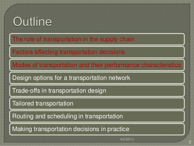 The role of transportation in the supply chainFactors affecting transportation decisionsModes of transportation and their ...