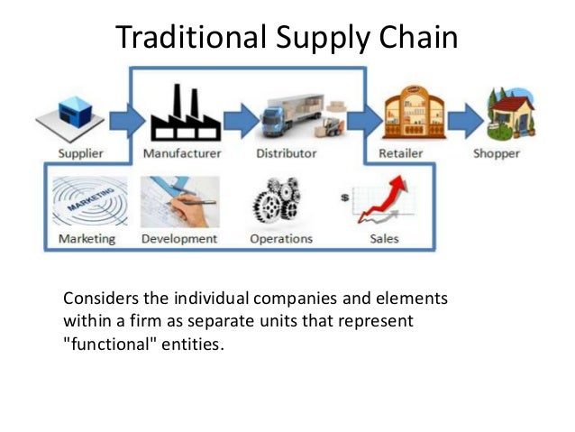 dell disadvantages of supply chain