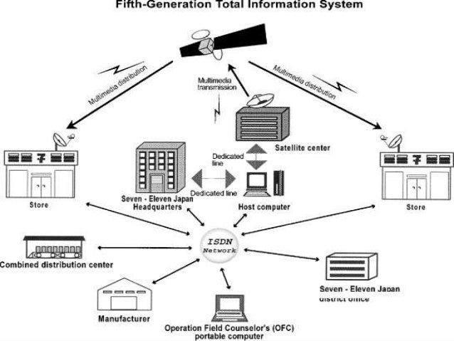 Analysis of the Japanese Secure Content Management (SCM) Market, Forecast to 2021