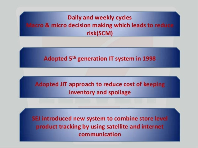 7 eleven japan supply chain management This report focuses on the supply chain management of 7-eleven and suggests the improvement for potential  all seven eleven japan supply chain analysis essays.