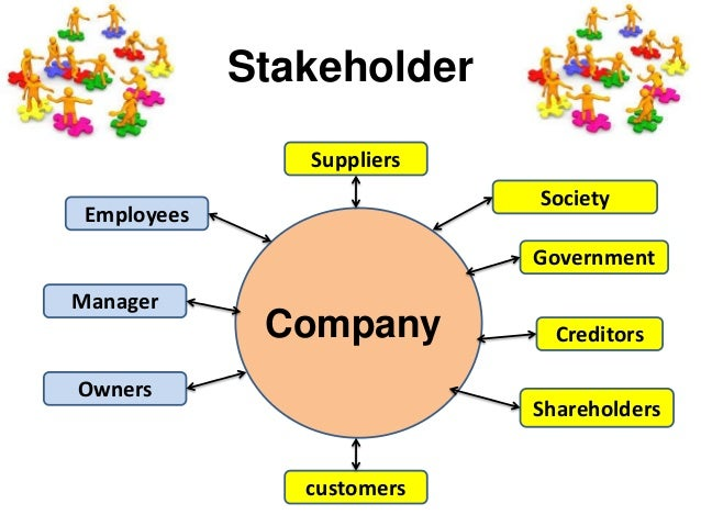 Stakeholder Needs and Requirements
