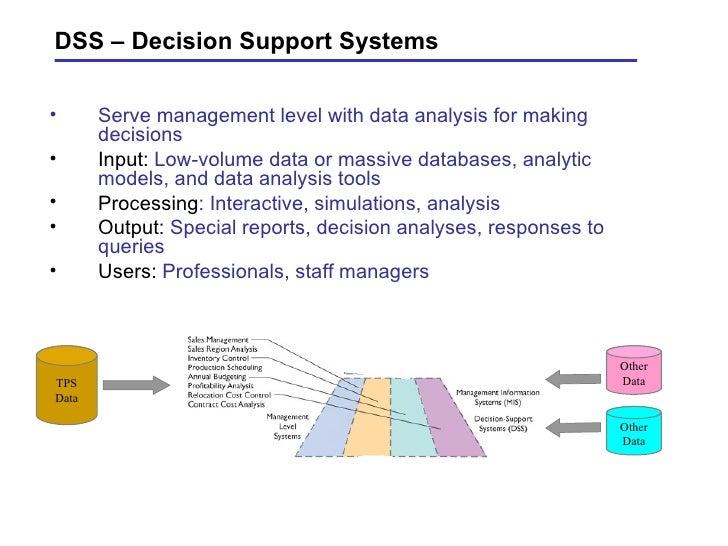 SCM CRP ERP Decision Support