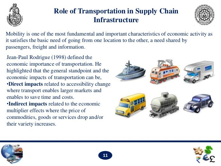 Supply Chain... Reverse Logistics Tracking