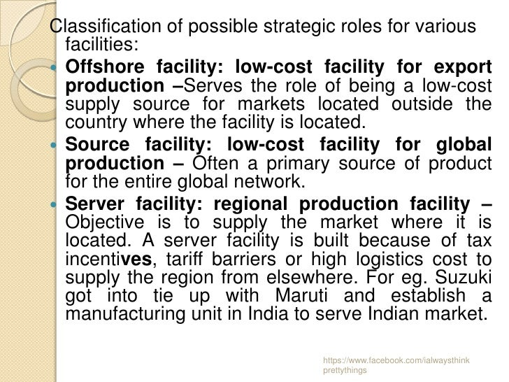 Classification of possible strategic roles for various  facilities: Offshore facility: low-cost facility for export  prod...
