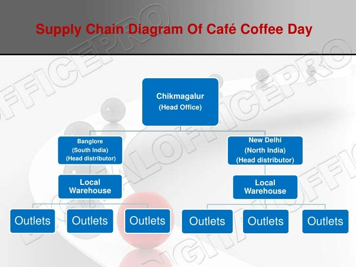 Cafe Coffee Day Locations