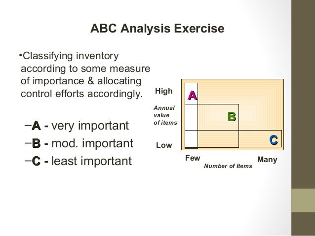 abc analysis in supply chain for Supply chain analysis consists in a quantitative analysis of inputs and outputs between firms, prices and value added along a supply chain through agent accounts these inputs and outputs can be expressed in physical flows of material and services needed to manufacture a final product as well as in their monetary equivalents.