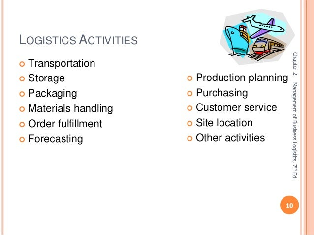 logistics activities Logistics costs and us gross domestic product executive summary this report addresses two major issues they are: do current metrics used to quantify logistics costs (specifically, the cass estimate of logistics costs) accurately measure the costs associated with business logistics activities within the united states.