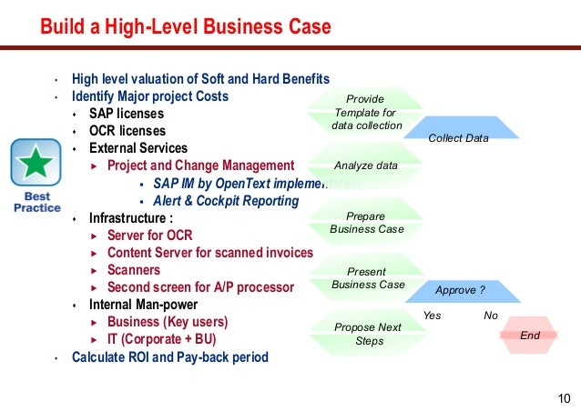 sample business case for software purchase