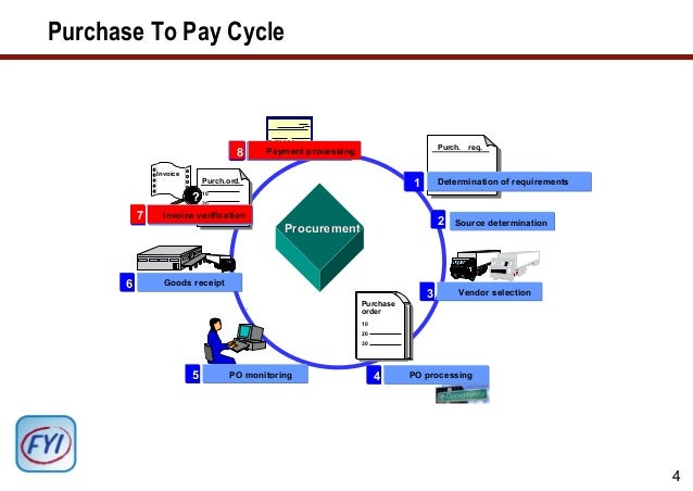 Generate Cost Savings from Supplier Invoices