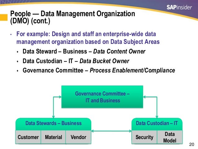 data management strategy example A Five-Step Path to Ensure Your Master Data Strategy Supports Supply …