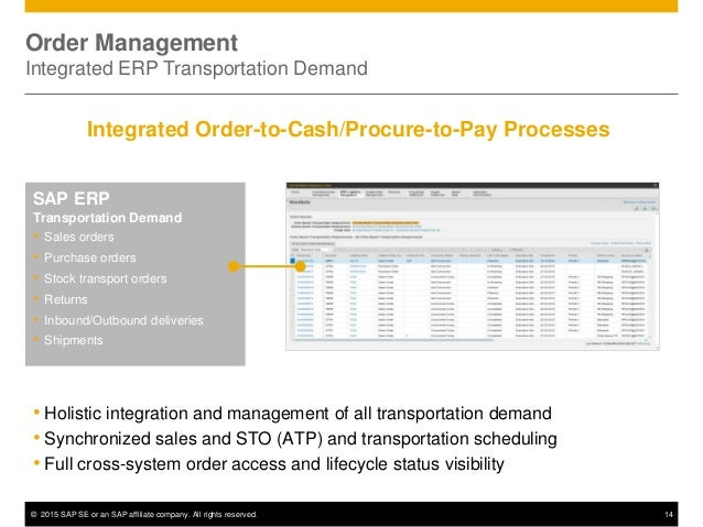 © 2015 SAP SE or an SAP affiliate company. All rights reserved. 14 SAP ERP Transportation Demand • Sales orders • Purchase...