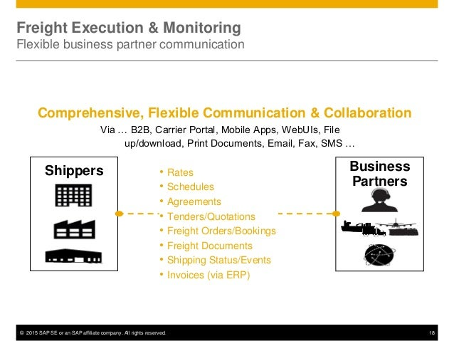 © 2015 SAP SE or an SAP affiliate company. All rights reserved. 18 Comprehensive, Flexible Communication & Collaboration V...