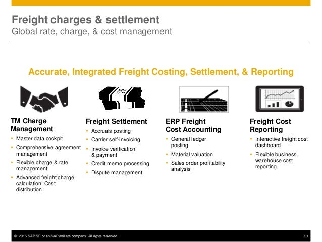 © 2015 SAP SE or an SAP affiliate company. All rights reserved. 21 Accurate, Integrated Freight Costing, Settlement, & Rep...