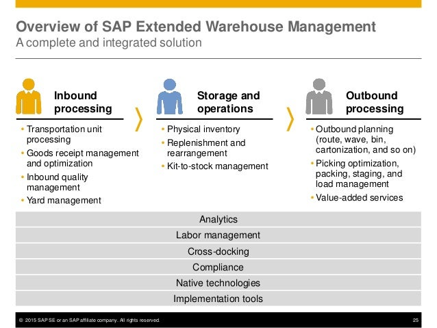 The 2015 Guide to New SAP Solutions That Support End-to-End Logistics…