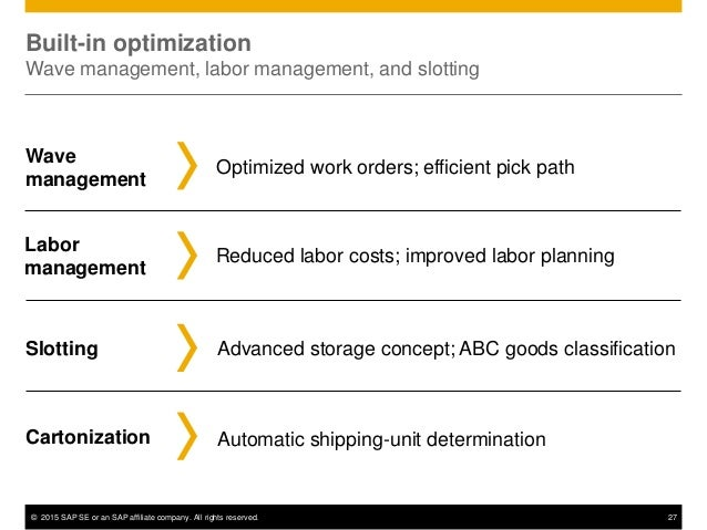 © 2015 SAP SE or an SAP affiliate company. All rights reserved. 27 Built-in optimization Wave management, labor management...