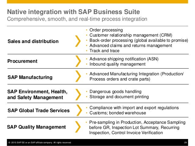© 2015 SAP SE or an SAP affiliate company. All rights reserved. 29 Native integration with SAP Business Suite Comprehensiv...