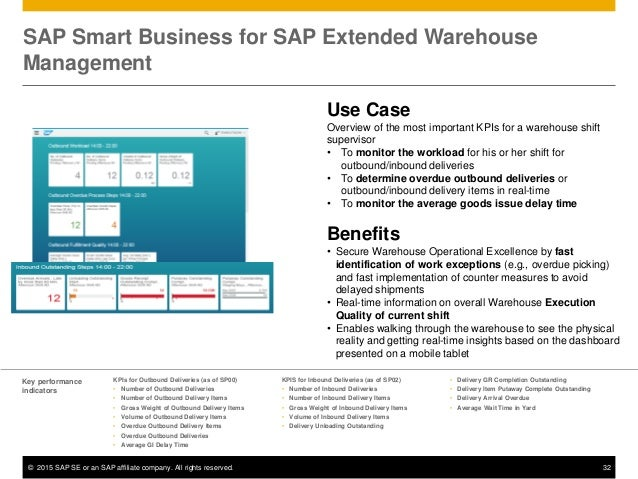 © 2015 SAP SE or an SAP affiliate company. All rights reserved. 32 Use Case Overview of the most important KPIs for a ware...