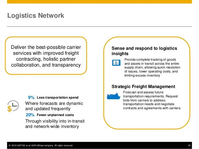 © 2015 SAP SE or an SAP affiliate company. All rights reserved. 35 Deliver the best-possible carrier services with improve...