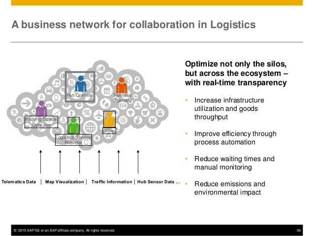 © 2015 SAP SE or an SAP affiliate company. All rights reserved. 36 A business network for collaboration in Logistics • Inc...