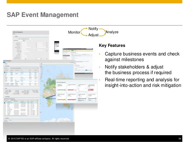 © 2015 SAP SE or an SAP affiliate company. All rights reserved. 38 SAP Event Management Key Features • Capture business ev...
