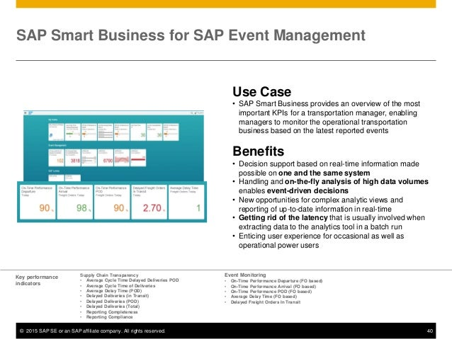© 2015 SAP SE or an SAP affiliate company. All rights reserved. 40 Key performance indicators Supply Chain Transparency • ...