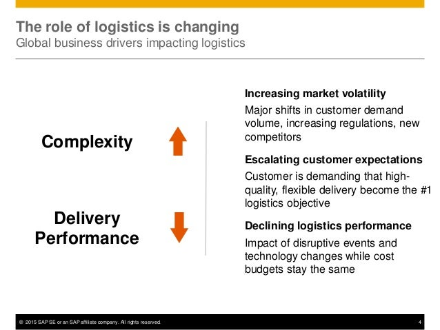 © 2015 SAP SE or an SAP affiliate company. All rights reserved. 4 The role of logistics is changing Global business driver...