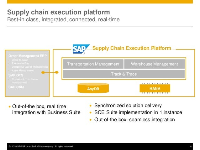 © 2015 SAP SE or an SAP affiliate company. All rights reserved. 8 Supply chain execution platform Best-in class, integrate...