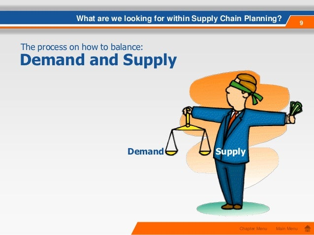 Scm (apo) supply chain planning process overview - Blueprint