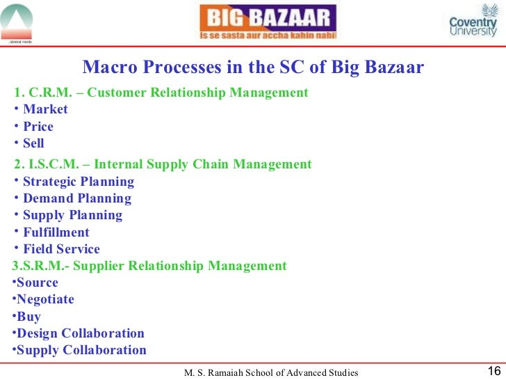 big bazaar supply chain Uploads/services/161584/supply chain management class lectures_136462023-big-bazaar-project-on-supply-chain-managementdocx.
