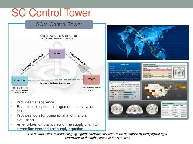 SC Control TowerThe control tower is about bringing together functionality across the enterprise by bringing the rightinfo...