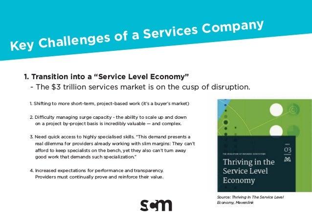 SCM Growth Marketing Framework Slide 3