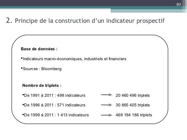 102. Principe de la construction d'un indicateur prospectif     Base de données :     Indicateurs macro-économiques, indu...