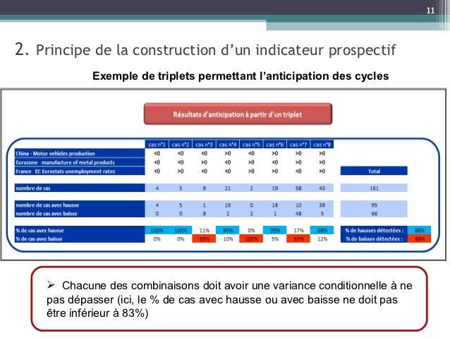 112. Principe de la construction d'un indicateur prospectif            Exemple de triplets permettant l'anticipation des c...