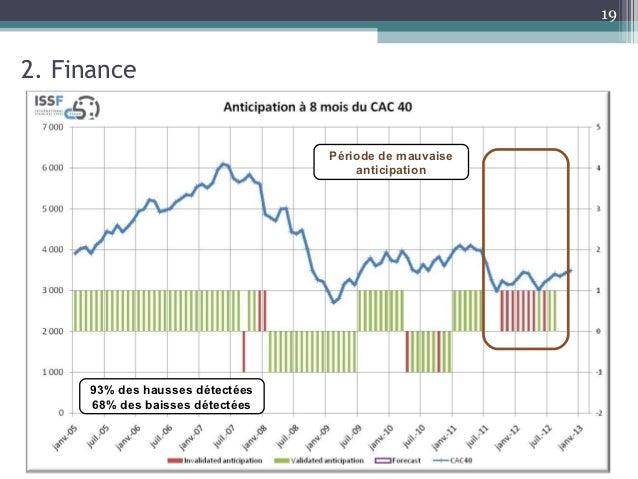 192. Finance                                 Période de mauvaise                                     anticipation     93% ...