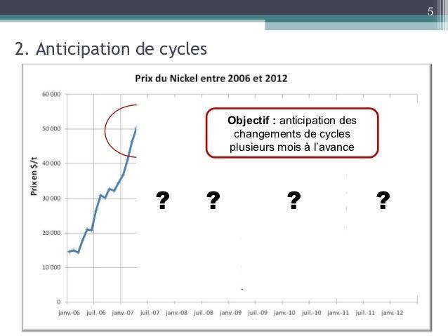 52. Anticipation de cycles                            Objectif : anticipation des                             changements ...