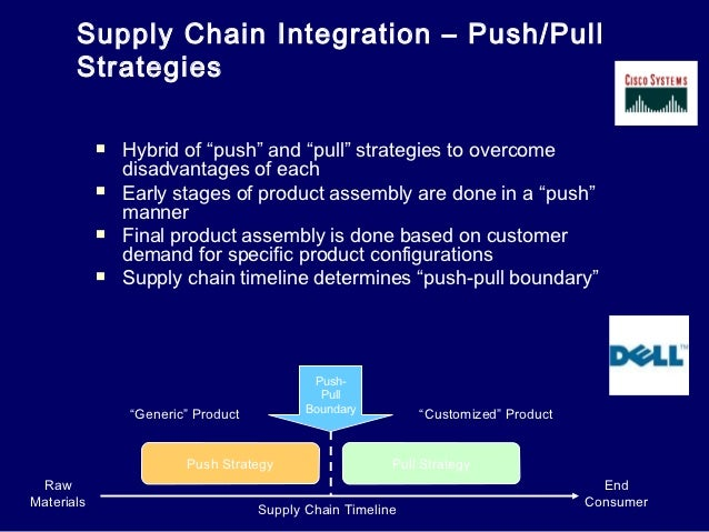 disadvantage of supply chain management for dell Scm depends on supply chain management software, but too often different parts of the supply chain are working on different software programs, preventing a seamless integration the software is meant to forecast parts distribution needs, but if the information entered isn't accurate, neither is the forecast.
