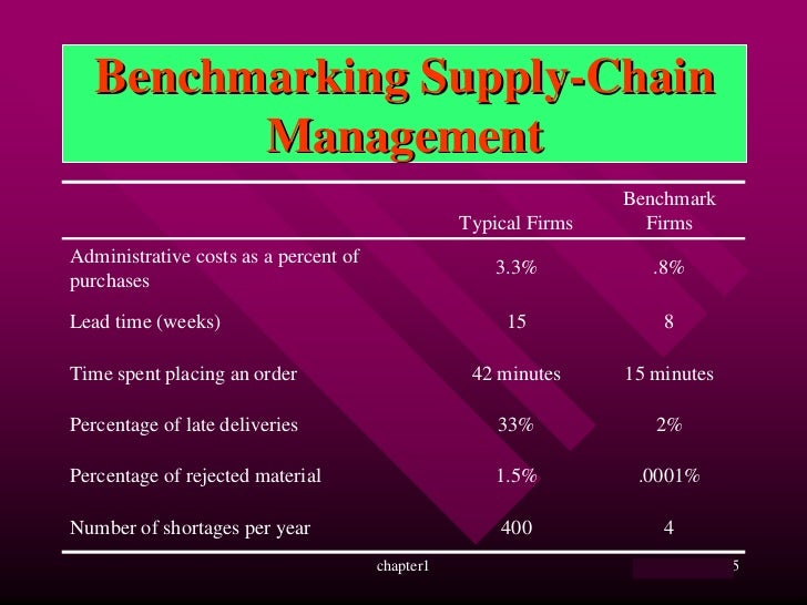 supply chain local optimization large lot incentives discount Managing indirect taxes in the supply chain  and incentives that are available may be seriously different  that rely heavily on specialist or local knowledge.
