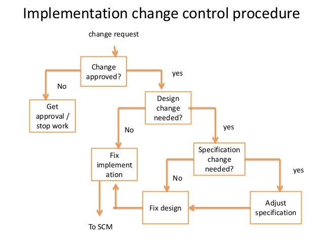 implementation change control procedure change request change approved